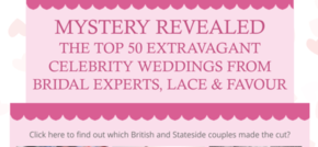Top 50 Celebrity Wedding of the Last Decade from Bridal Insiders, Lace & Favour