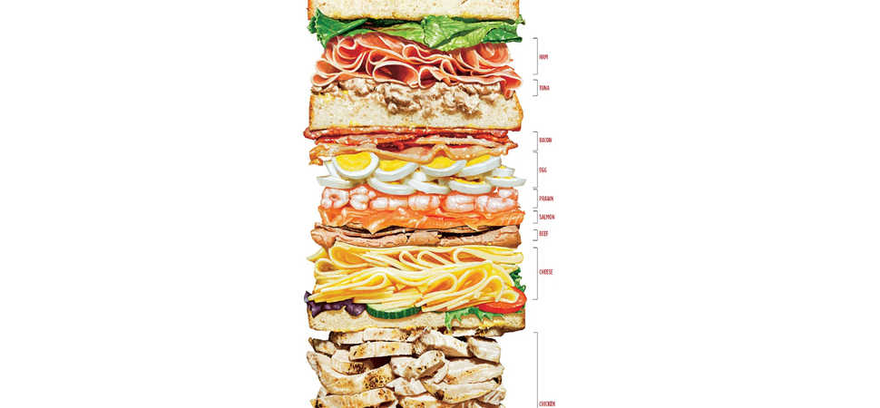 The Most Popular Sandwich Fillings in The UK