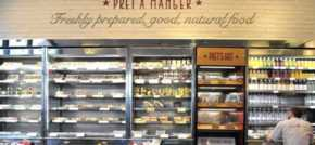 Top 5 Food Trends Facing Retailers Over Next 5 Years