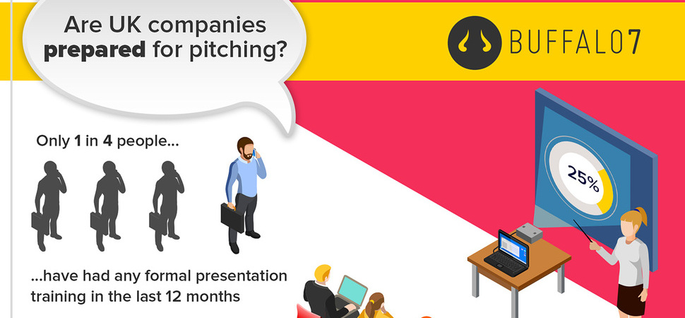 UK companies are not prepared for pitching