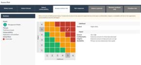 Vigilant Streamlines ISO 27001 Risk Assessments with vsRisk Cloud